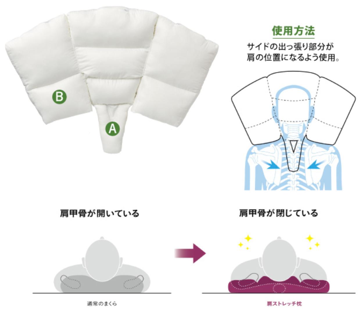 肩甲骨が閉じた状態にサポートできる肩ストレッチ枕