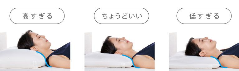 枕の高さで変わる寝姿勢